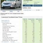 Edmunds Online Appraisal